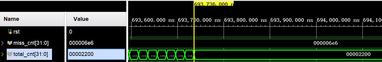 lab3/media/FIFO_MM_16_3364.PNG