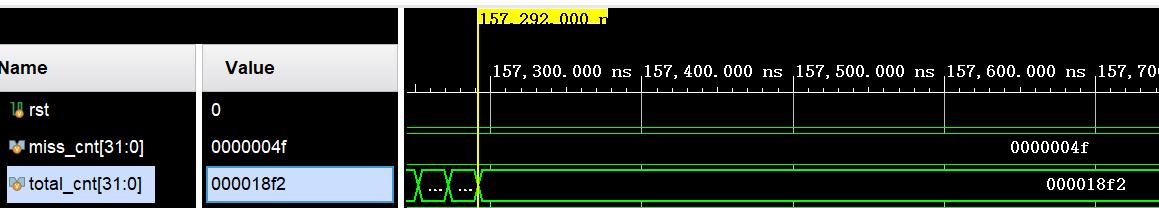 lab3/media/FIFO_QS_256_3365.PNG
