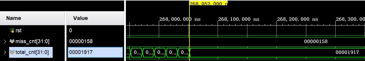 lab3/media/LRU_QS_256_3363.PNG