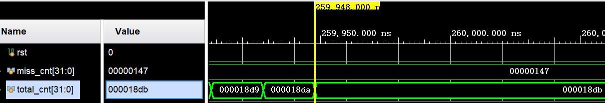 lab3/media/LRU_QS_256_3364.PNG