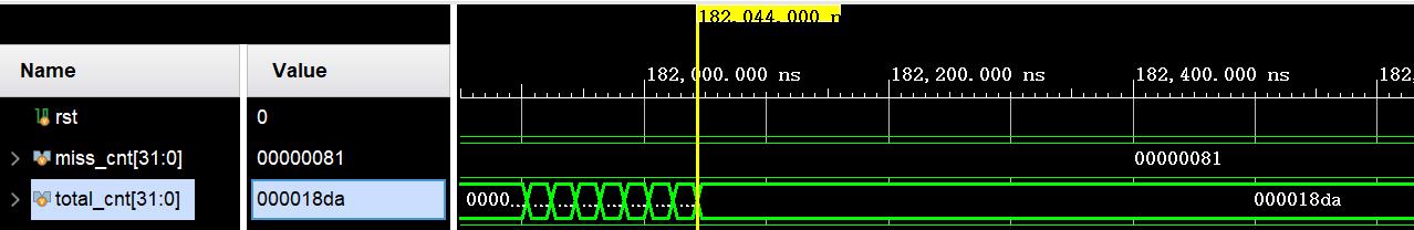 lab3/media/FIFO_QS_256_3363.PNG