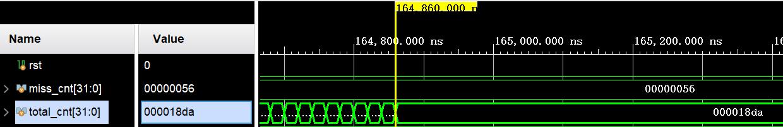 lab3/media/FIFO_QS_256_3364.PNG