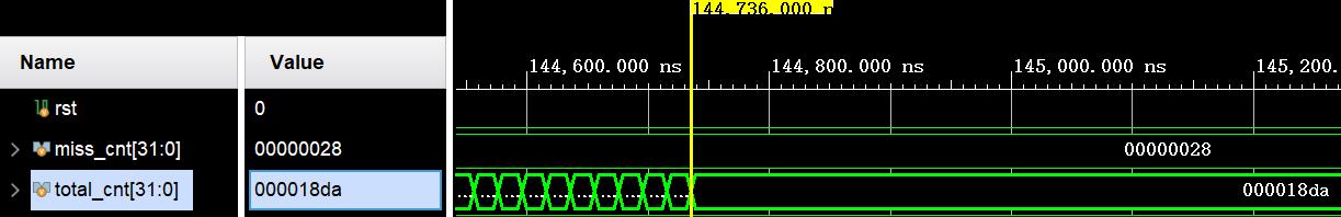 lab3/media/FIFO_QS_256_3454.PNG
