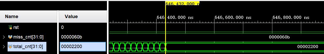 lab3/media/LRU_MM_16_3364.PNG
