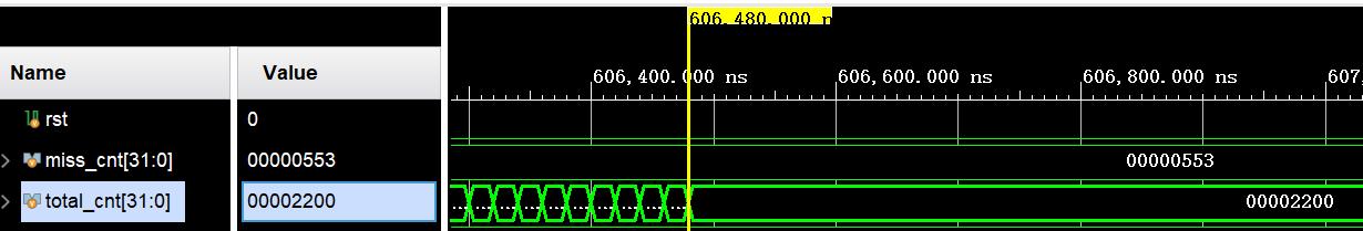 lab3/media/LRU_MM_16_3365.PNG