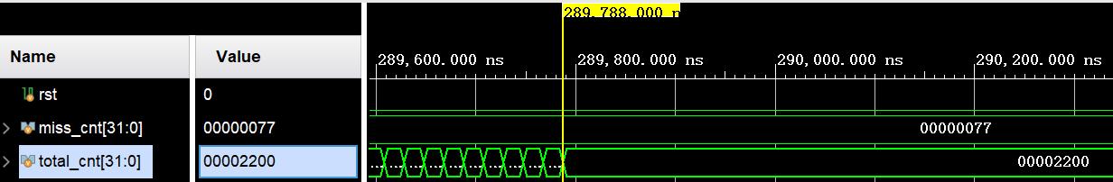 lab3/media/LRU_MM_16_3454.PNG